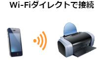 Wi-Fi Directで接続