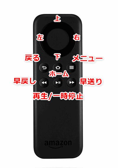 Fire TV Stick リモコン操作ボタン