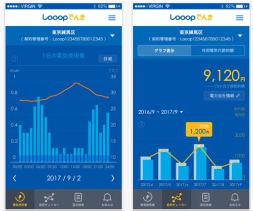 Looopでんきの電気使用量が確認できるアプリ